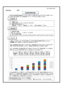 社会保険料節減報告書(サンプル2)