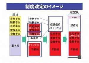 ★賃金制度再構築のご提案3
