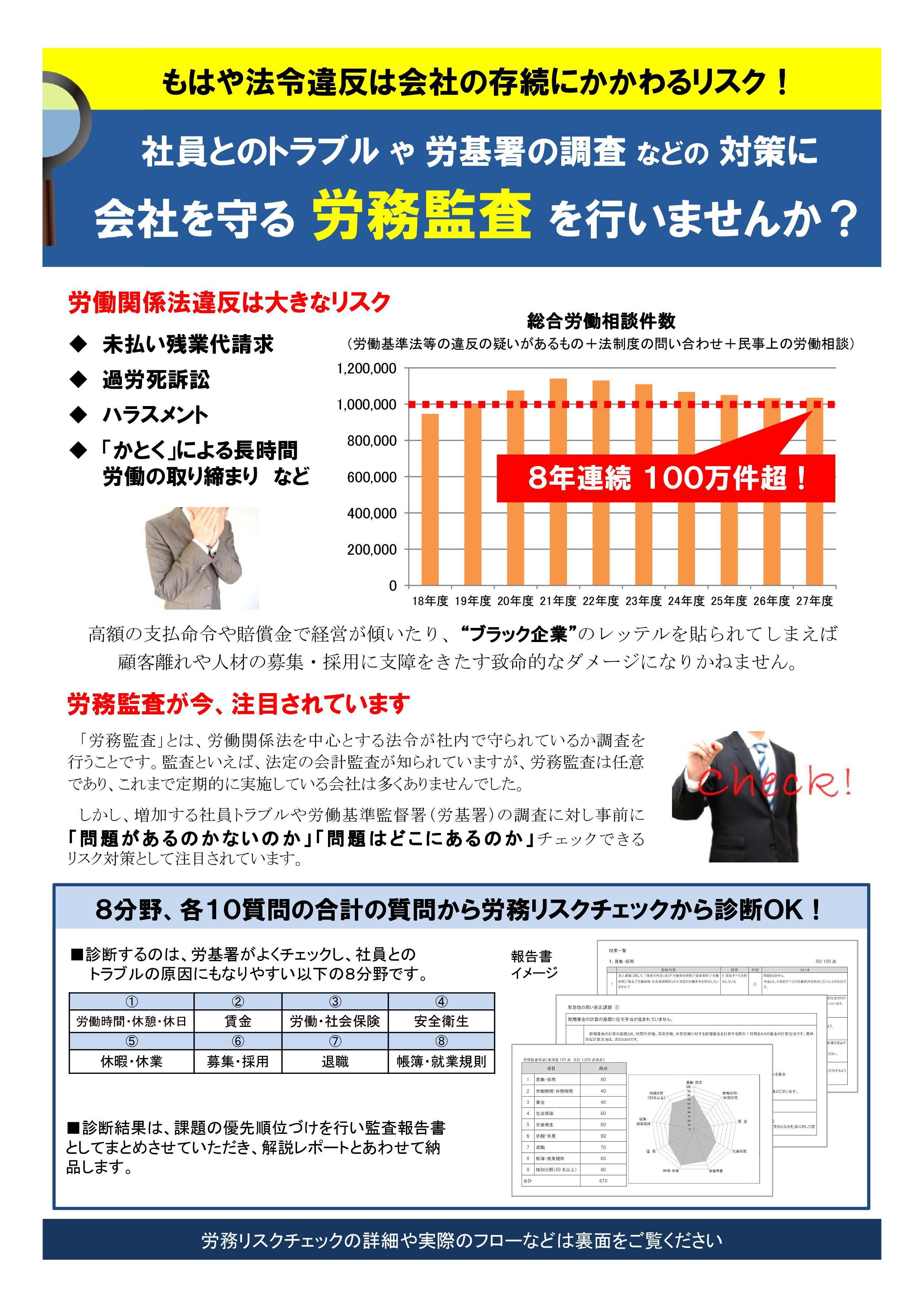 160801%e5%8a%b4%e5%8b%99%e7%9b%a3%e6%9f%bb%e3%83%81%e3%83%a9%e3%82%b7-001