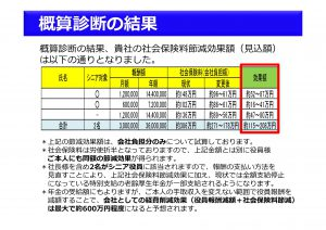microsoft-powerpoint-%e2%97%8f%e7%84%a1%e6%96%99%e8%a8%ba%e6%96%ad%e3%82%b5%e3%83%b3%e3%83%97%e3%83%ab%ef%bc%882015%e5%b9%b41%e6%9c%88%ef%bc%892-%e4%ba%92%e6%8f%9b%e3%83%a2%e3%83%bc%e3%83%89