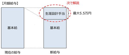 sentakusei1